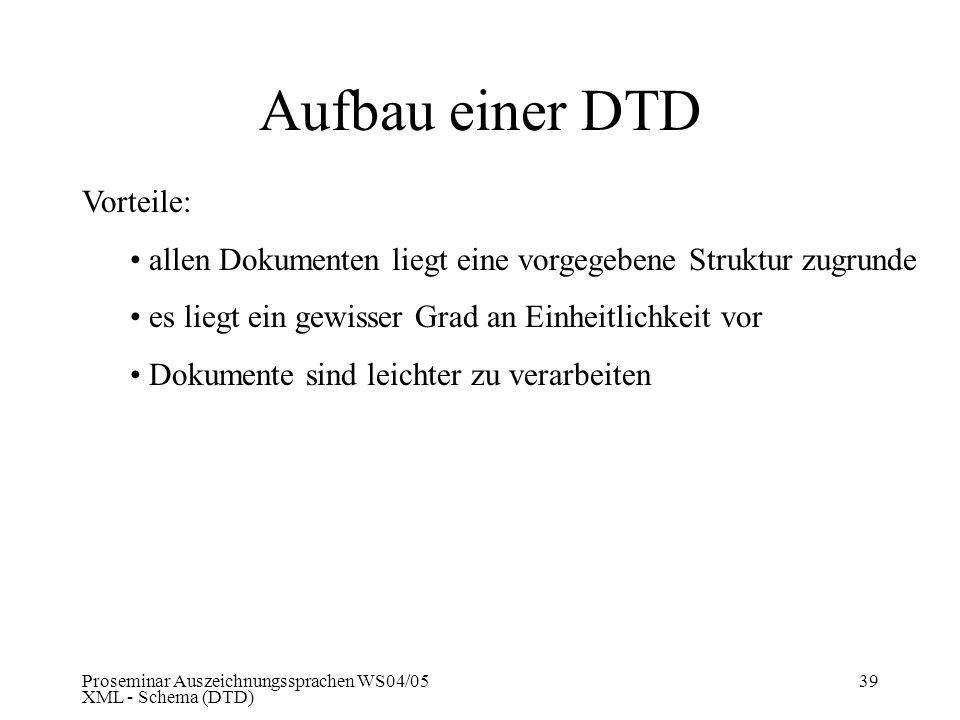 Proseminar Auszeichnungssprachen WS04/05 XML - Schema (DTD) 39 Aufbau einer DTD Vorteile: allen Dokumenten liegt eine vorgegebene Struktur zugrunde es