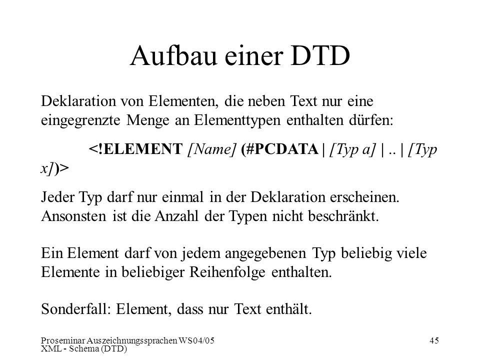 Proseminar Auszeichnungssprachen WS04/05 XML - Schema (DTD) 45 Aufbau einer DTD Deklaration von Elementen, die neben Text nur eine eingegrenzte Menge
