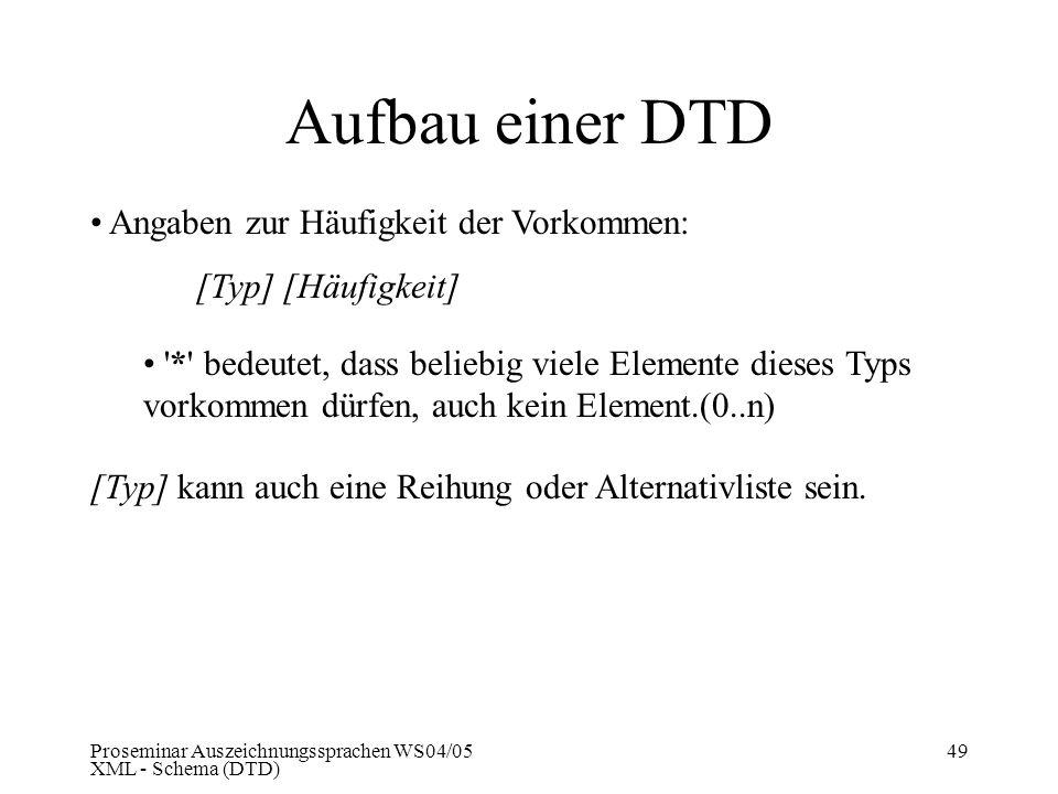 Proseminar Auszeichnungssprachen WS04/05 XML - Schema (DTD) 49 Aufbau einer DTD Angaben zur Häufigkeit der Vorkommen: [Typ] [Häufigkeit] '*' bedeutet,
