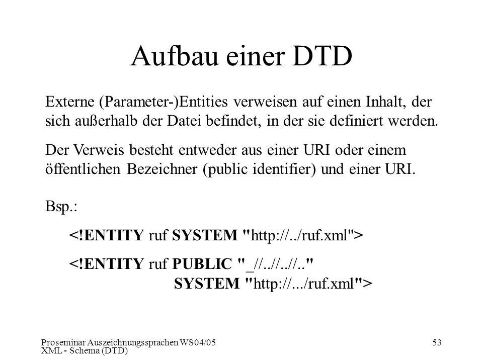 Proseminar Auszeichnungssprachen WS04/05 XML - Schema (DTD) 53 Aufbau einer DTD Externe (Parameter-)Entities verweisen auf einen Inhalt, der sich auße