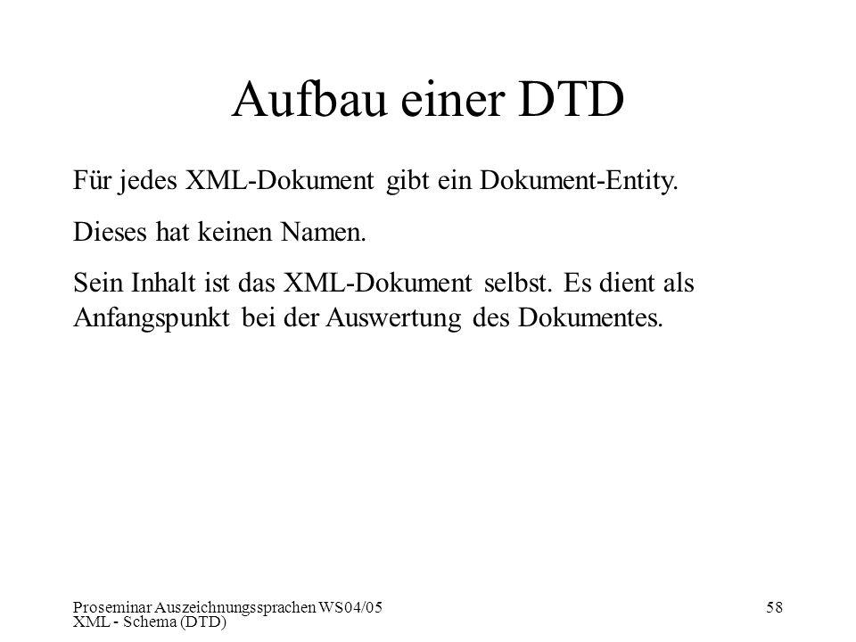 Proseminar Auszeichnungssprachen WS04/05 XML - Schema (DTD) 58 Aufbau einer DTD Für jedes XML-Dokument gibt ein Dokument-Entity. Dieses hat keinen Nam