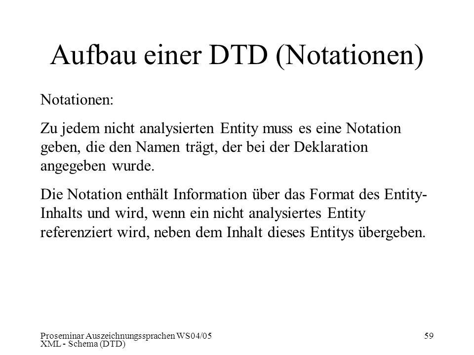 Proseminar Auszeichnungssprachen WS04/05 XML - Schema (DTD) 59 Aufbau einer DTD (Notationen) Notationen: Zu jedem nicht analysierten Entity muss es ei