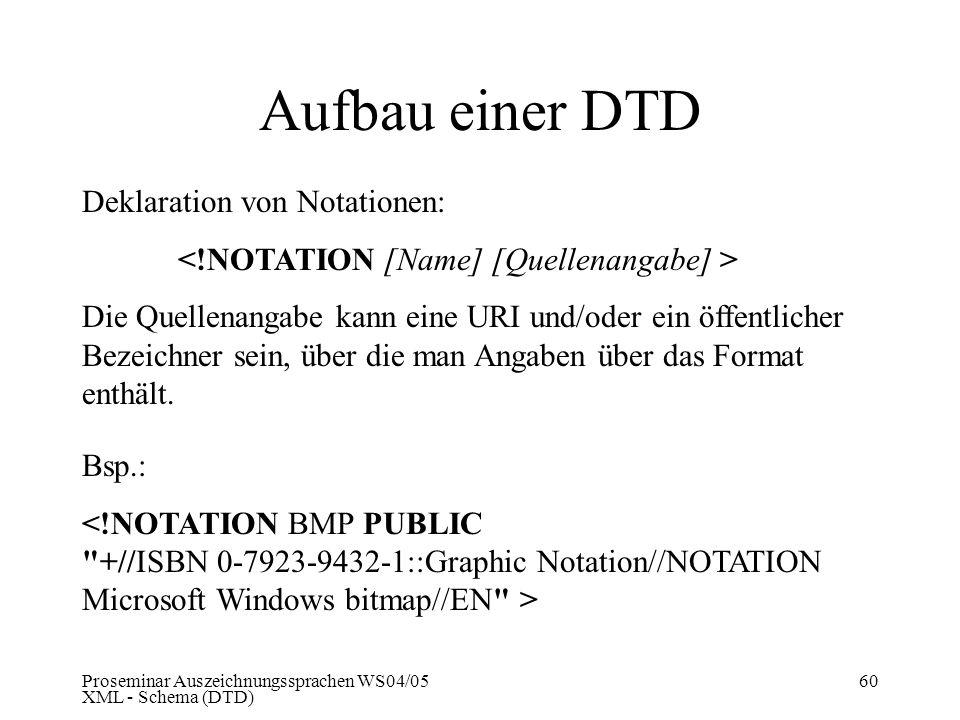 Proseminar Auszeichnungssprachen WS04/05 XML - Schema (DTD) 60 Aufbau einer DTD Deklaration von Notationen: Die Quellenangabe kann eine URI und/oder e