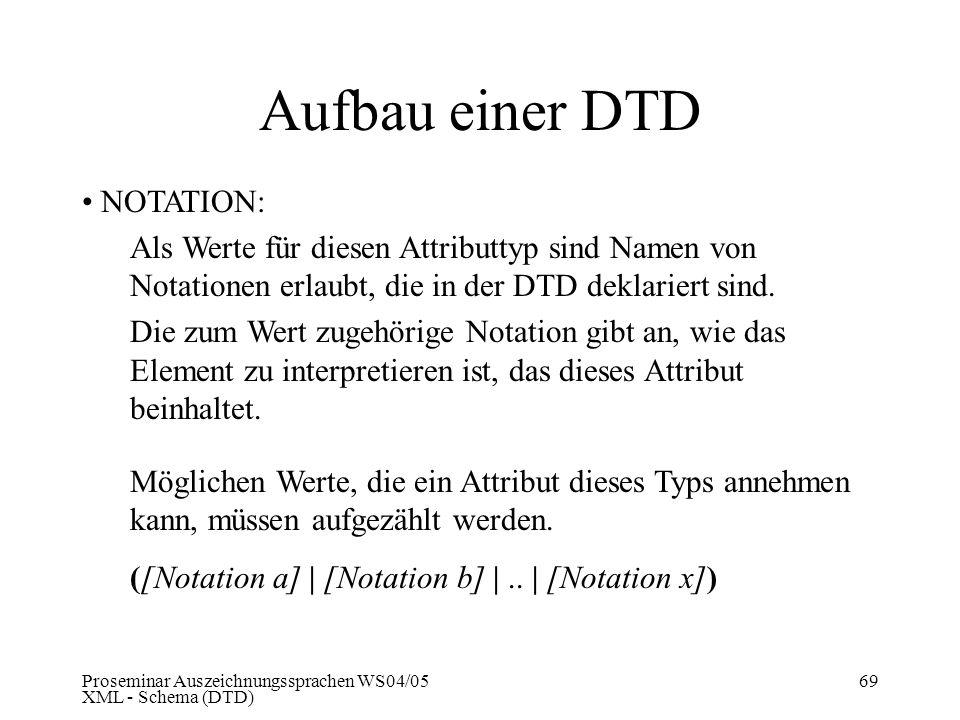 Proseminar Auszeichnungssprachen WS04/05 XML - Schema (DTD) 69 Aufbau einer DTD NOTATION: Als Werte für diesen Attributtyp sind Namen von Notationen e