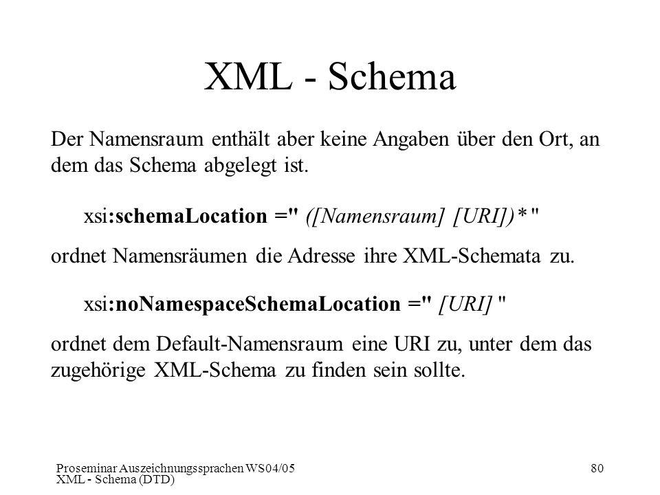 Proseminar Auszeichnungssprachen WS04/05 XML - Schema (DTD) 80 XML - Schema Der Namensraum enthält aber keine Angaben über den Ort, an dem das Schema