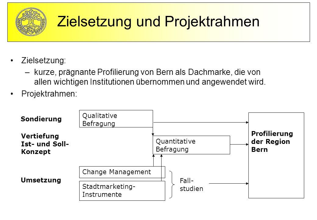 Zielsetzung und Projektrahmen Zielsetzung: –kurze, prägnante Profilierung von Bern als Dachmarke, die von allen wichtigen Institutionen übernommen und angewendet wird.