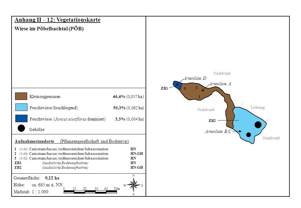 Kleinseggenrasen 46,4% (0,057 ha) Gehölze Aufnahmestandorte (Pflanzengesellschaft und Bodentyp) 1 (5-03) Caricetum fuscae; torfmoosreichen Subassoziat