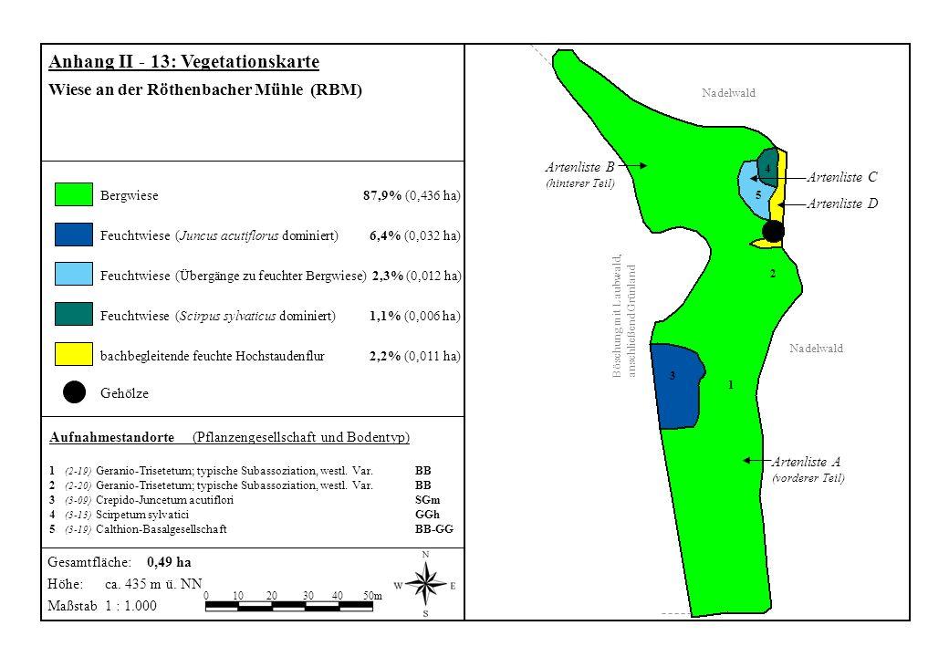 Gehölze Aufnahmestandorte (Pflanzengesellschaft und Bodentyp) 1 (2-19) Geranio-Trisetetum; typische Subassoziation, westl. Var. BB 2 (2-20) Geranio-Tr