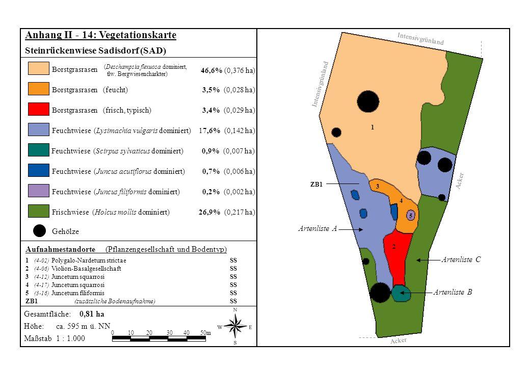 1020304050m Maßstab 1 : 1.000 Gehölze Aufnahmestandorte (Pflanzengesellschaft und Bodentyp) 1 (4-02) Polygalo-Nardetum strictae SS 2 (4-06) Violion-Ba