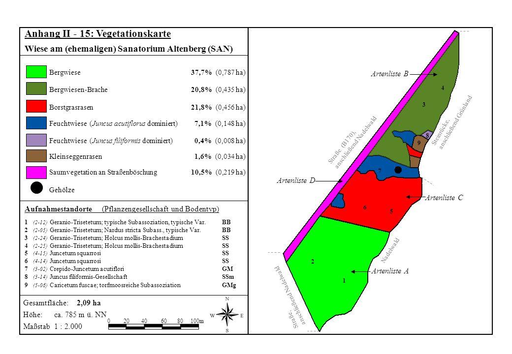 Straße (B170), anschließend Nadelwald Steinrücke, anschließend Grünland Nadelwald Straße, anschließend Nadelwald 1 2 5 6 9 4 3 8 7 Artenliste A Artenl