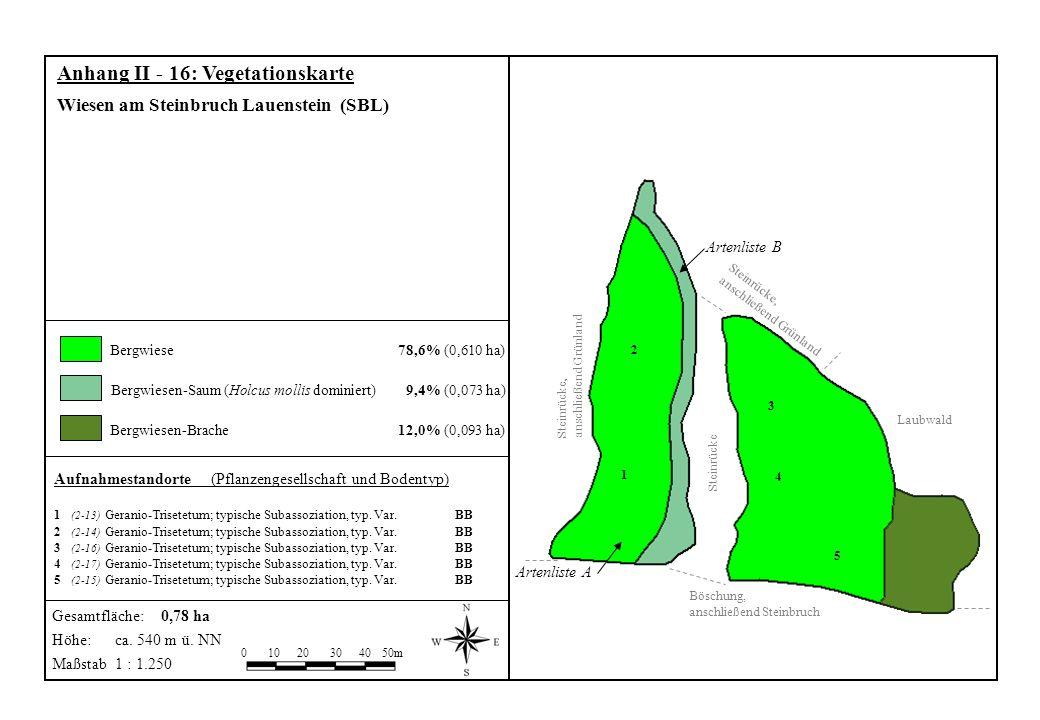 Aufnahmestandorte (Pflanzengesellschaft und Bodentyp) 1 (2-13) Geranio-Trisetetum; typische Subassoziation, typ. Var. BB 2 (2-14) Geranio-Trisetetum;