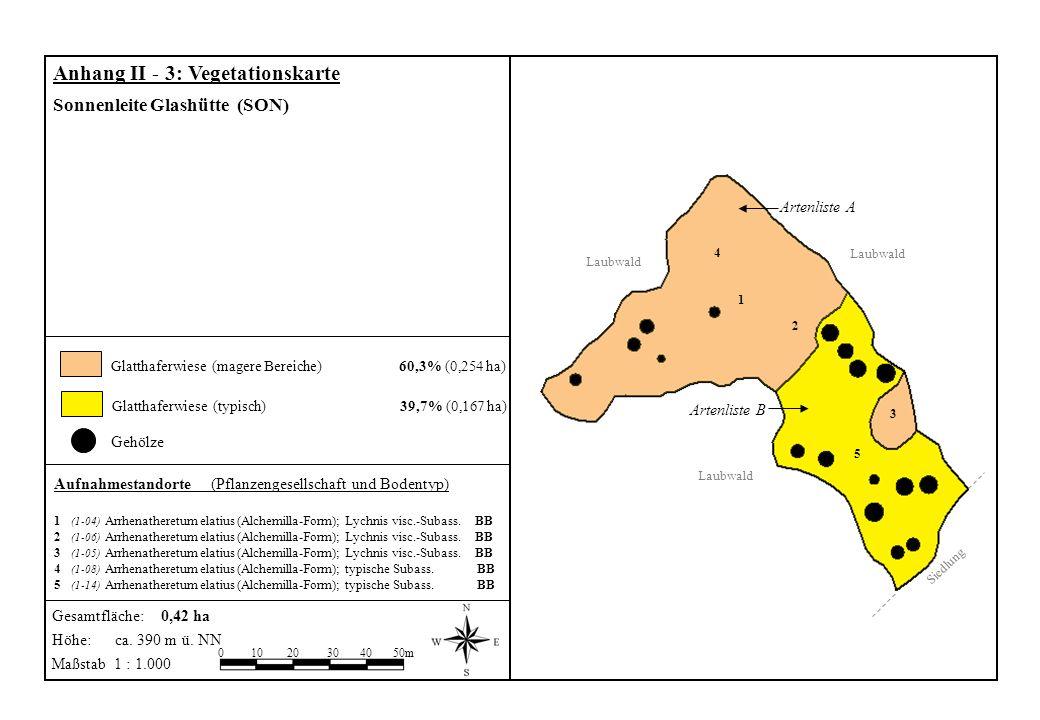 Gehölze Aufnahmestandorte (Pflanzengesellschaft und Bodentyp) 1 (1-04) Arrhenatheretum elatius (Alchemilla-Form); Lychnis visc.-Subass. BB 2 (1-06) Ar