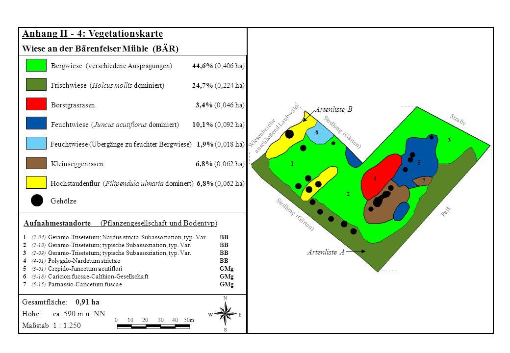 10 20 304050m Maßstab 1 : 1.250 Gehölze Aufnahmestandorte (Pflanzengesellschaft und Bodentyp) 1 (2-04) Geranio-Trisetetum; Nardus stricta-Subassoziati