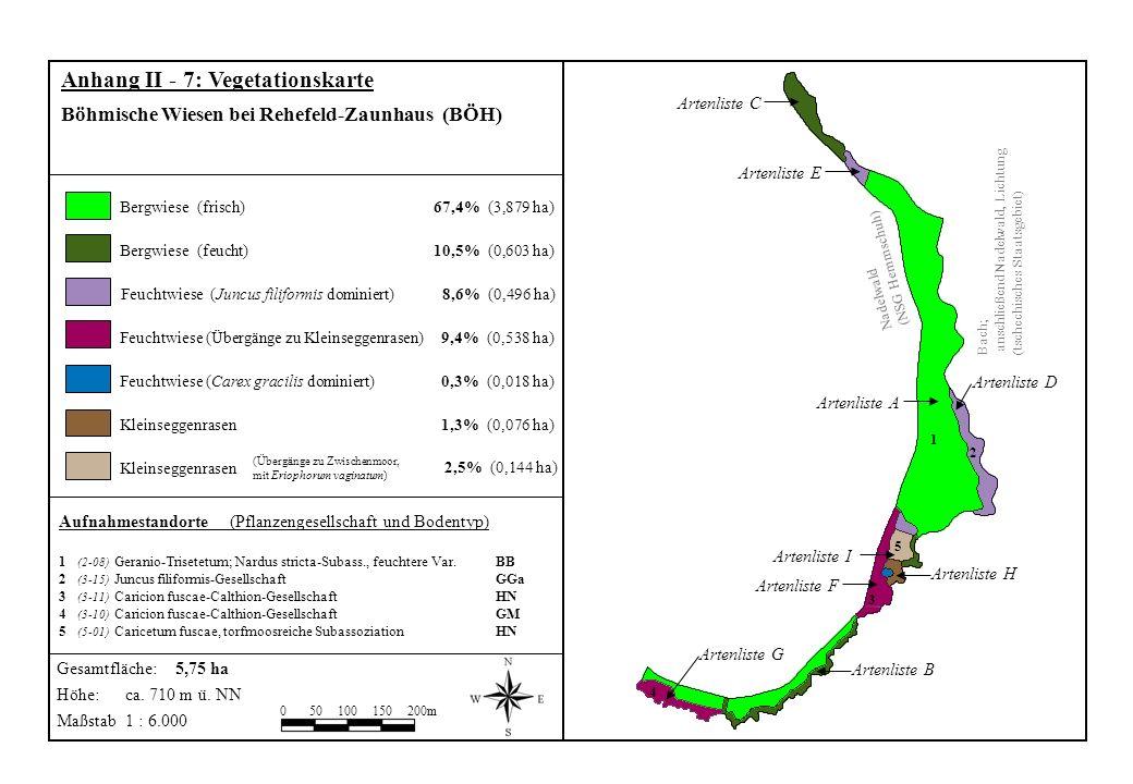 Aufnahmestandorte (Pflanzengesellschaft und Bodentyp) 1 (2-08) Geranio-Trisetetum; Nardus stricta-Subass., feuchtere Var. BB 2 (3-15) Juncus filiformi