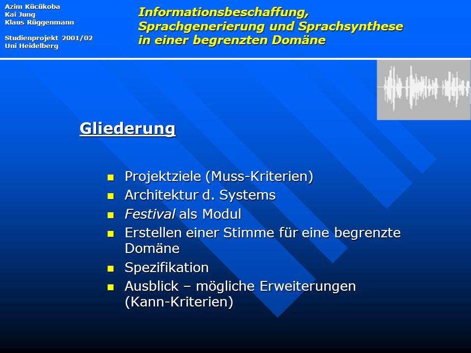 Gliederung Projektziele (Muss-Kriterien) Projektziele (Muss-Kriterien) Architektur d.