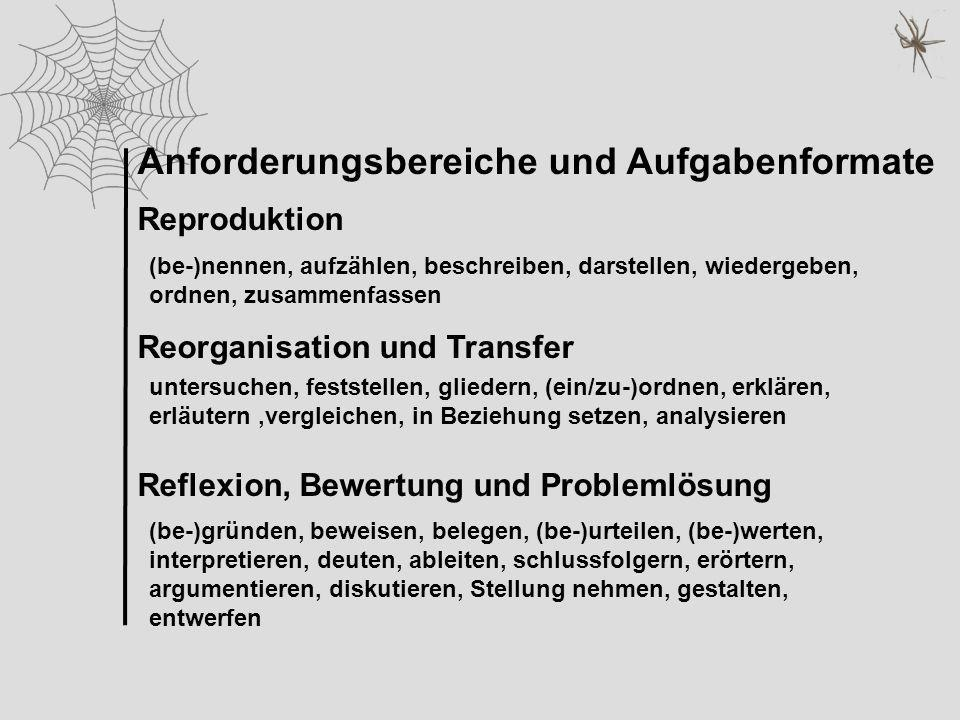 Anforderungsbereiche und Aufgabenformate Reproduktion Reorganisation und Transfer Reflexion, Bewertung und Problemlösung (be-)gründen, beweisen, beleg
