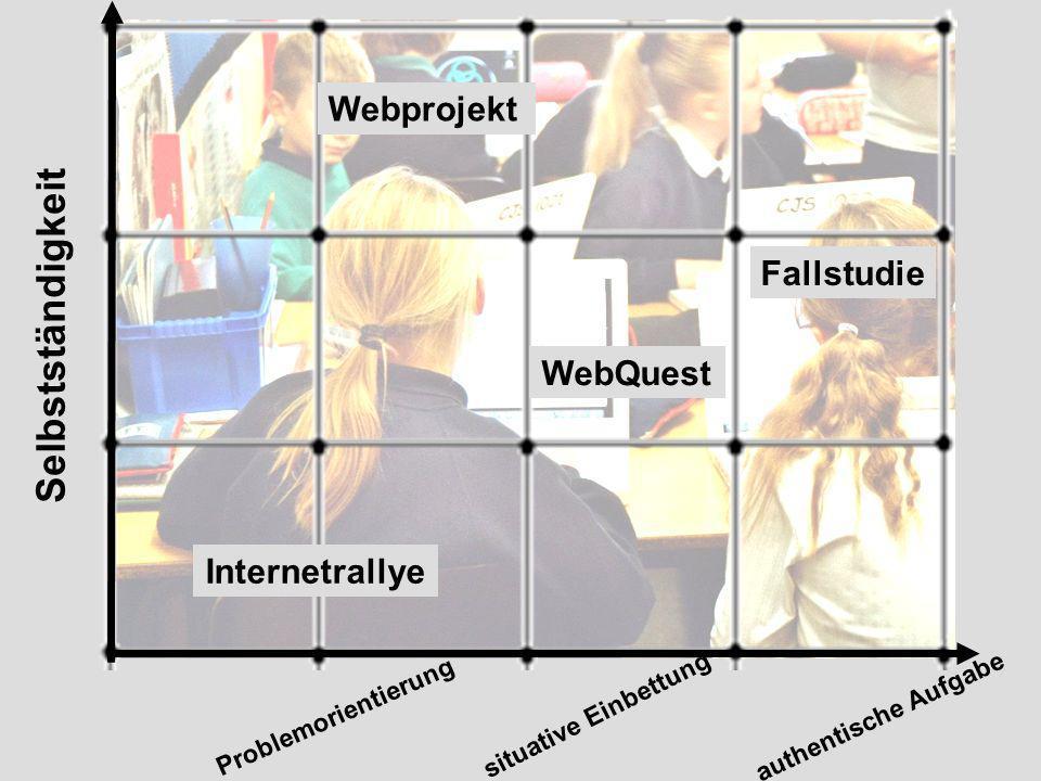 Einführung in das Thema und Aufgabenstellung Hinweisen zu Internetquelle und anderen Materialien Hilfen und Anleitung für den Arbeitsprozesses Angaben zur Präsentation der Arbeitsergebnisse Hinweisen zur Bewertung und Hilfen zur Evaluation Bausteine eines Webquests