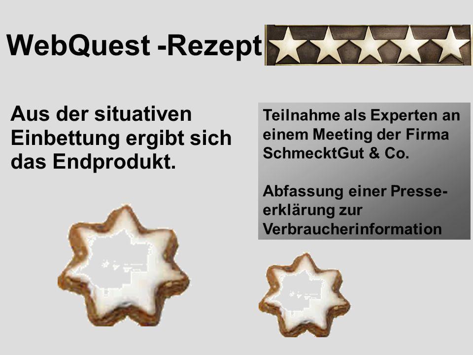 WebQuest -Rezept Aus der situativen Einbettung ergibt sich das Endprodukt. Teilnahme als Experten an einem Meeting der Firma SchmecktGut & Co. Abfassu