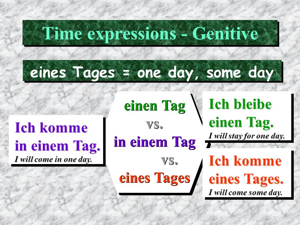 Time expressions - Genitive eines Tages = one day, some day einen Tag vs. in einem Tag vs. eines Tages einen Tag vs. in einem Tag vs. eines Tages Ich