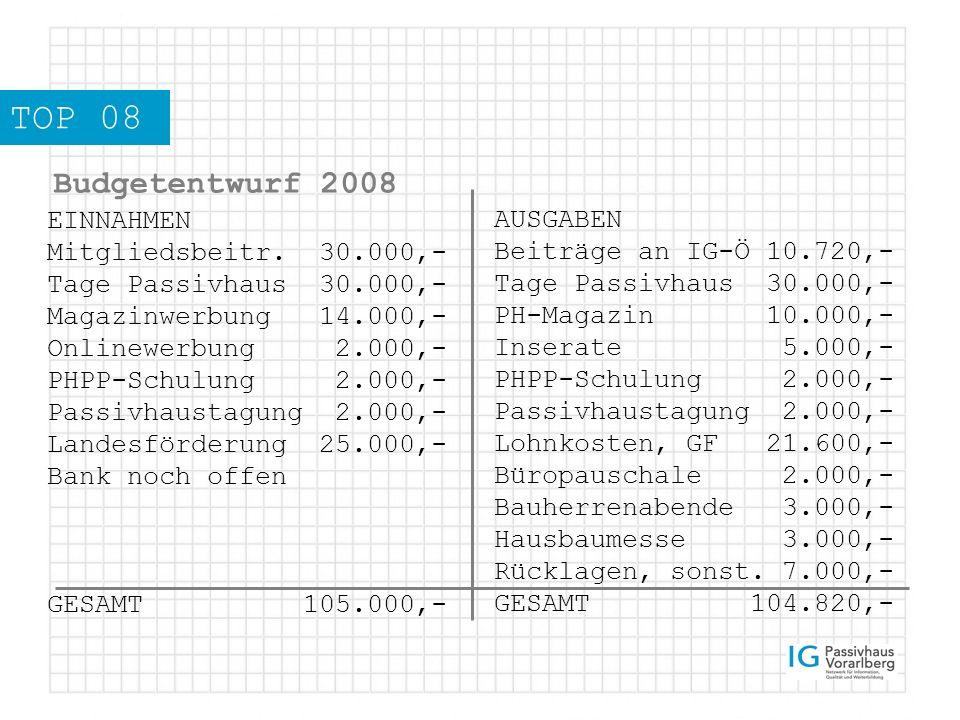 TOP 08 Budgetentwurf 2008 EINNAHMEN Mitgliedsbeitr.