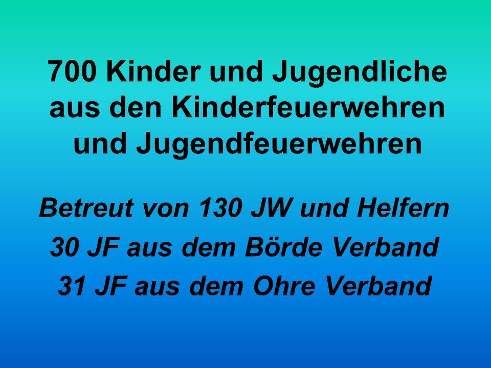 700 Kinder und Jugendliche aus den Kinderfeuerwehren und Jugendfeuerwehren Betreut von 130 JW und Helfern 30 JF aus dem Börde Verband 31 JF aus dem Ohre Verband
