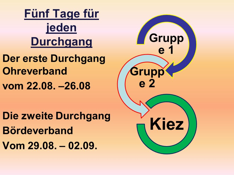 Fünf Tage für jeden Durchgang Grupp e 1 Grupp e 2 Kiez Der erste Durchgang Ohreverband vom 22.08.