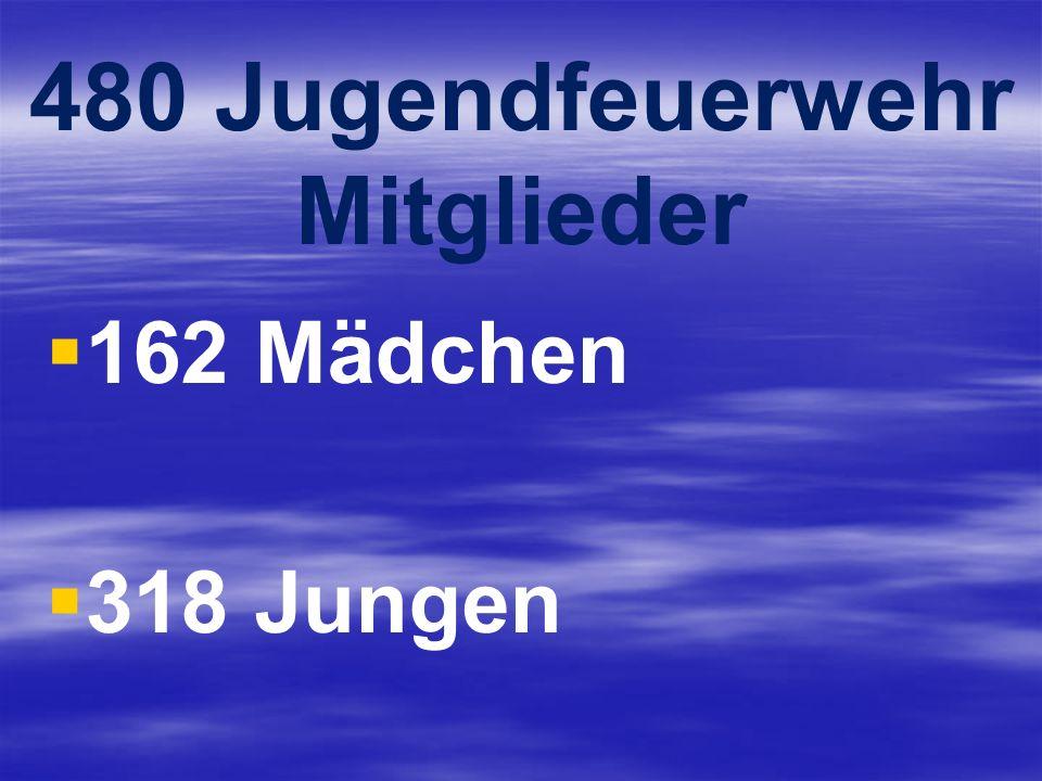 Vorstellung Sommerlager 2012 Termin 29.08.