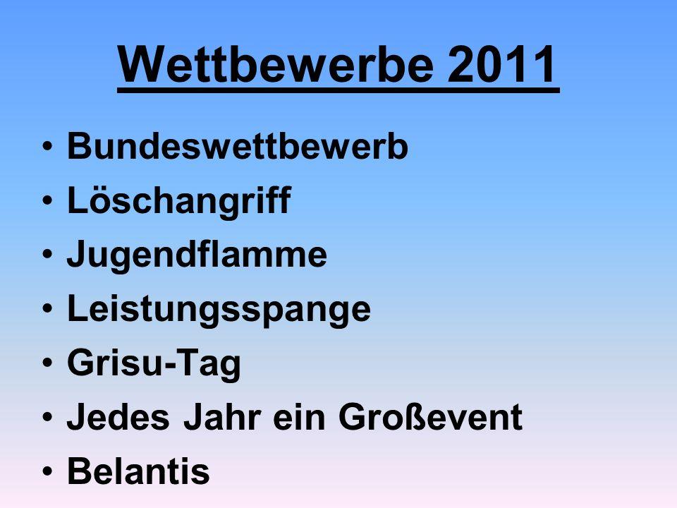 Planung für 2012 Wettbewerbe JF Grisu-Tag Jugendflamme im Sommerlager Aus und Weiterbildung der Jugendwarte Landesmeisterschaften im BW Sommerlager 2012