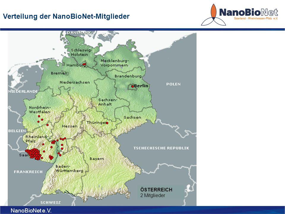 NanoBioNet e.V. Verteilung der NanoBioNet-Mitglieder ÖSTERREICH 2 Mitglieder