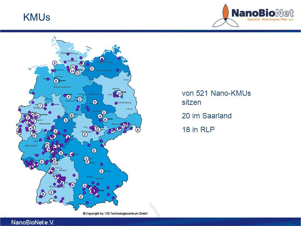 NanoBioNet e.V. KMUs von 521 Nano-KMUs sitzen 20 im Saarland 18 in RLP
