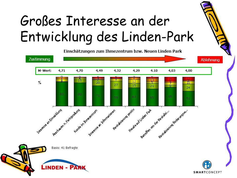 Großes Interesse an der Entwicklung des Linden-Park Ablehnung Einschätzungen zum Ihmezentrum bzw.