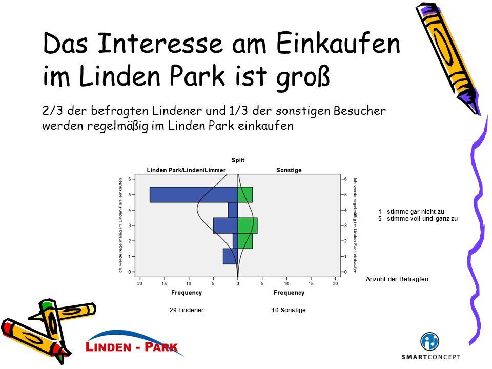Das Interesse am Einkaufen im Linden Park ist groß Anzahl der Befragten 1= stimme gar nicht zu 5= stimme voll und ganz zu 2/3 der befragten Lindener und 1/3 der sonstigen Besucher werden regelmäßig im Linden Park einkaufen 29 Lindener10 Sonstige