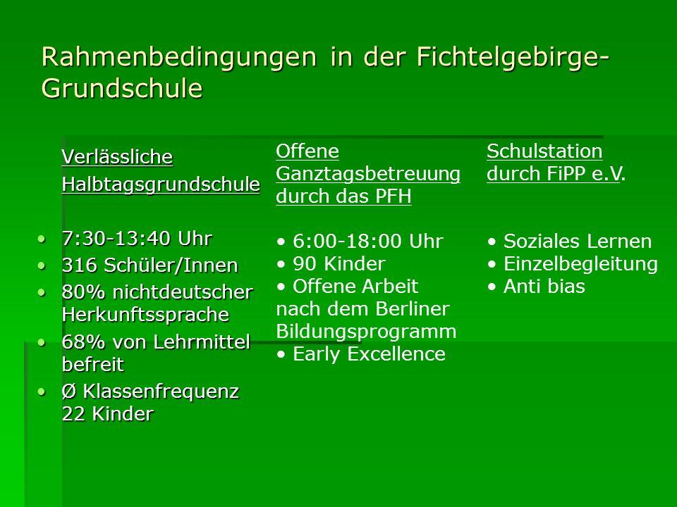 Rahmenbedingungen in der Fichtelgebirge- Grundschule VerlässlicheHalbtagsgrundschule 7:30-13:40 Uhr7:30-13:40 Uhr 316 Schüler/Innen316 Schüler/Innen 8
