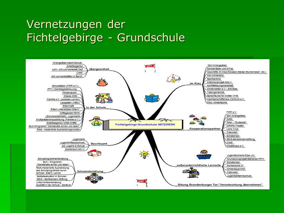 Vernetzungen der Fichtelgebirge - Grundschule