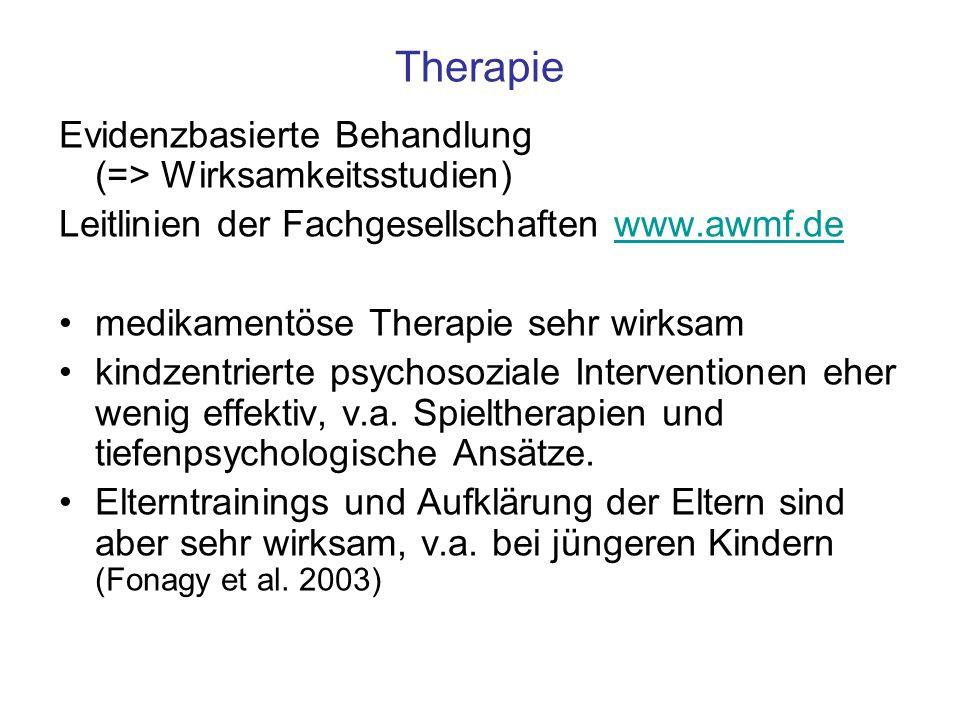 ADHS und Pharmakotherapie Langzeitpräparate –Spez.