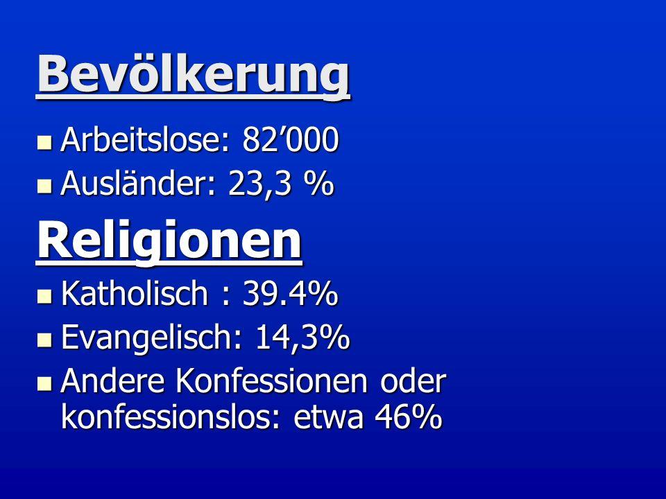 Bevölkerung Arbeitslose: 82000 Arbeitslose: 82000 Ausländer: 23,3 % Ausländer: 23,3 %Religionen Katholisch : 39.4% Katholisch : 39.4% Evangelisch: 14,
