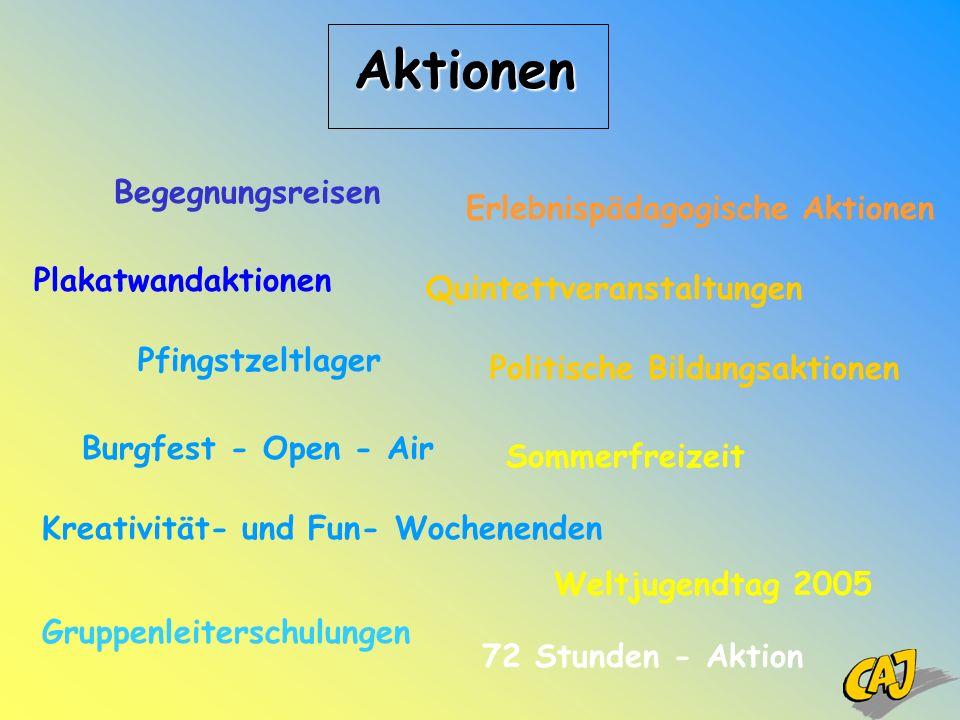 Aktionen Plakatwandaktionen Burgfest - Open - Air Kreativität- und Fun- Wochenenden Erlebnispädagogische Aktionen Gruppenleiterschulungen Pfingstzeltl