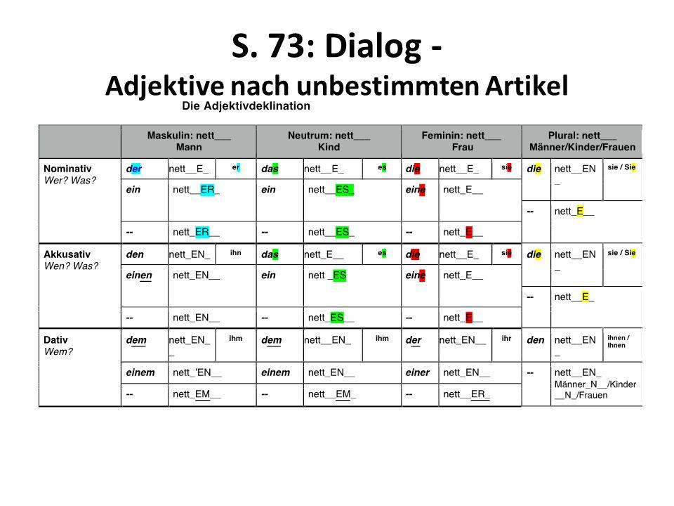 S. 73: Dialog - Adjektive nach unbestimmten Artikel