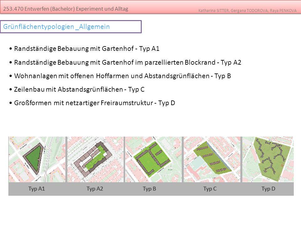 253.470 Entwerfen (Bachelor) Experiment und Alltag Katharina SITTER, Gergana TODOROVA, Raya PENKOVA Randständige Bebauung mit Gartenhof Typ A1 Randstä