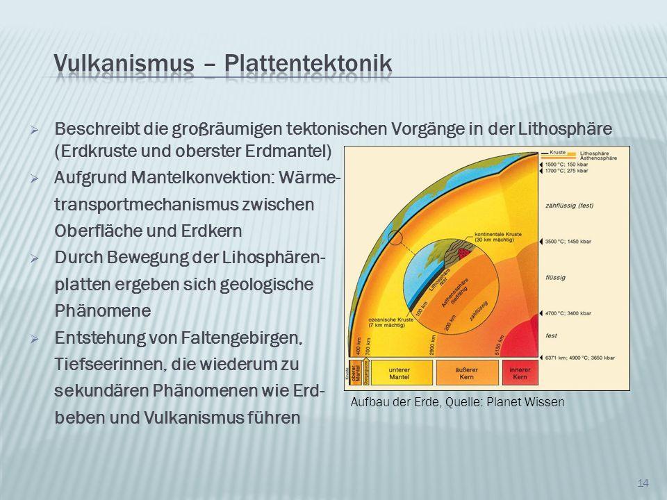 14 Beschreibt die großräumigen tektonischen Vorgänge in der Lithosphäre (Erdkruste und oberster Erdmantel) Aufgrund Mantelkonvektion: Wärme- transport