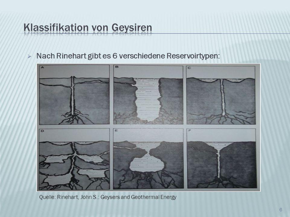 Nach Rinehart gibt es 6 verschiedene Reservoirtypen: Typ A: unterirdisches Reservoir mit langem Eruptionskanal verbunden, welcher oberirdisch in einem nicht getauchtem Kegel mündet (Cone Typ).