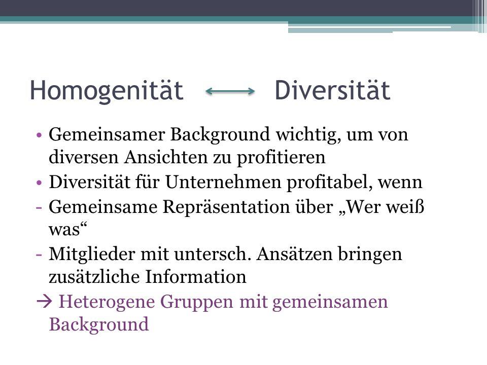 Homogenität Diversität Gemeinsamer Background wichtig, um von diversen Ansichten zu profitieren Diversität für Unternehmen profitabel, wenn -Gemeinsam