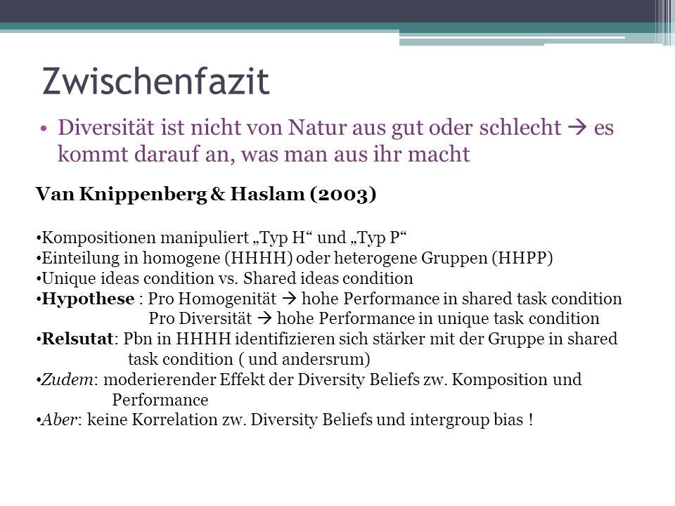Zwischenfazit Diversität ist nicht von Natur aus gut oder schlecht es kommt darauf an, was man aus ihr macht Van Knippenberg & Haslam (2003) Kompositi