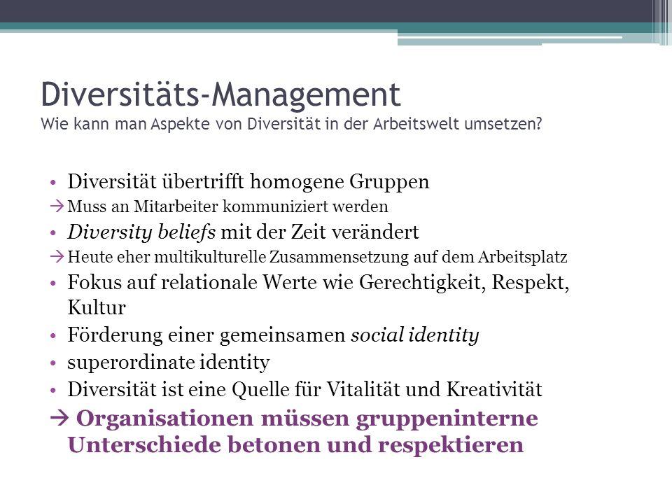 Diversitäts-Management Wie kann man Aspekte von Diversität in der Arbeitswelt umsetzen? Diversität übertrifft homogene Gruppen Muss an Mitarbeiter kom
