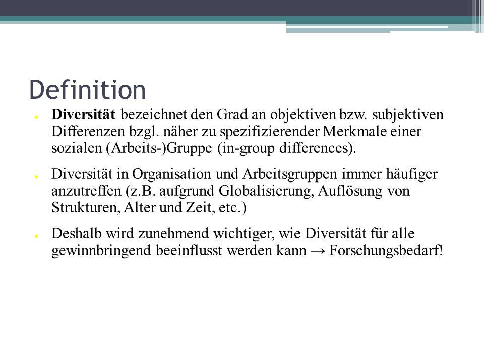 Definition Diversität bezeichnet den Grad an objektiven bzw. subjektiven Differenzen bzgl. näher zu spezifizierender Merkmale einer sozialen (Arbeits-