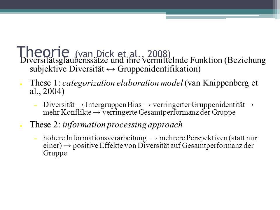 Theorie (van Dick et al., 2008) Diversitätsglaubenssätze und ihre vermittelnde Funktion (Beziehung subjektive Diversität Gruppenidentifikation) These