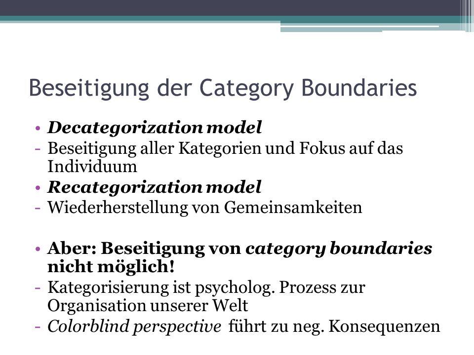 Beseitigung der Category Boundaries Decategorization model -Beseitigung aller Kategorien und Fokus auf das Individuum Recategorization model -Wiederhe