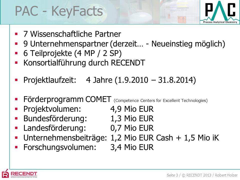 Seite 3 / © RECENDT 2013 / Robert Holzer PAC - KeyFacts 7 Wissenschaftliche Partner 9 Unternehmenspartner (derzeit… - Neueinstieg möglich) 6 Teilprojekte (4 MP / 2 SP) Konsortialführung durch RECENDT Projektlaufzeit: 4 Jahre (1.9.2010 – 31.8.2014) Förderprogramm COMET (Competence Centers for Excellent Technologies) Projektvolumen:4,9 Mio EUR Bundesförderung:1,3 Mio EUR Landesförderung:0,7 Mio EUR Unternehmensbeiträge:1,2 Mio EUR Cash + 1,5 Mio iK Forschungsvolumen:3,4 Mio EUR