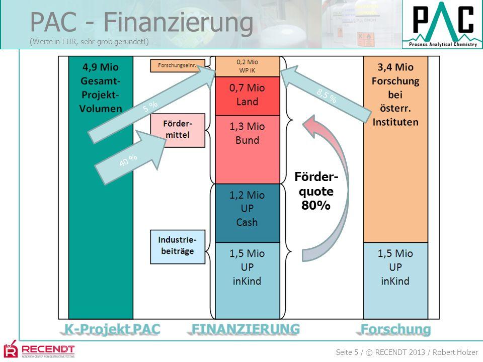 Seite 5 / © RECENDT 2013 / Robert Holzer PAC - Finanzierung (Werte in EUR, sehr grob gerundet!) Förder- quote 80% 5 % 8,5 % 40 %