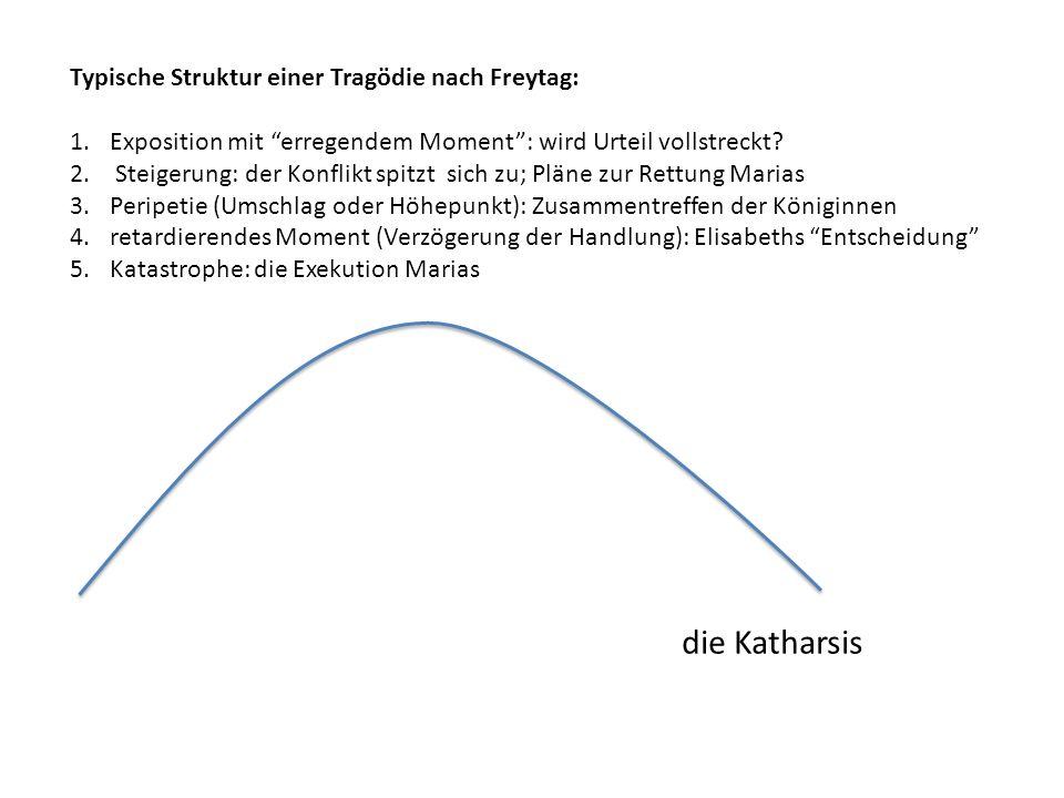 Typische Struktur einer Tragödie nach Freytag: 1.Exposition mit erregendem Moment: wird Urteil vollstreckt? 2. Steigerung: der Konflikt spitzt sich zu
